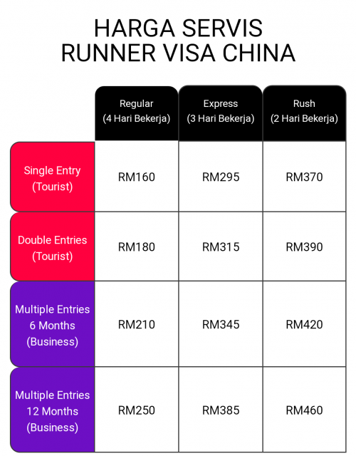 servis runner visa china murah